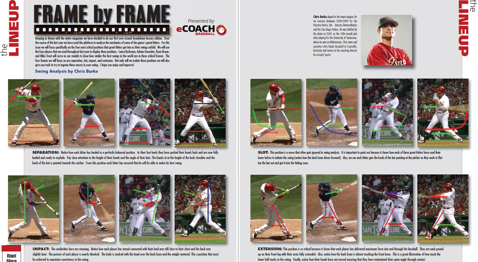 hitting positions