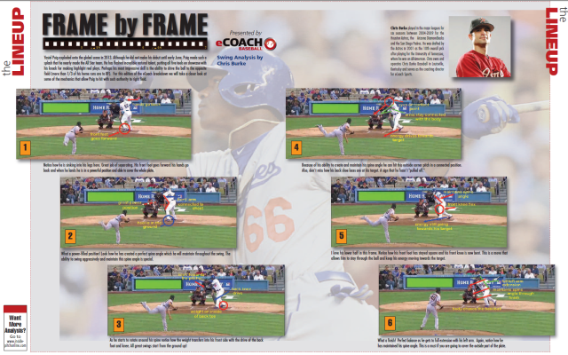 Puig's positioning